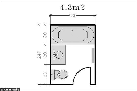 16 plans de salle de bains de moins de 5 m2 for Plan salle de bain 3m2