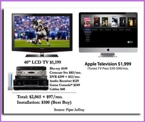 Apple : Entreprise high-tech n°1 en 2012 ? 1103250705101200807880425