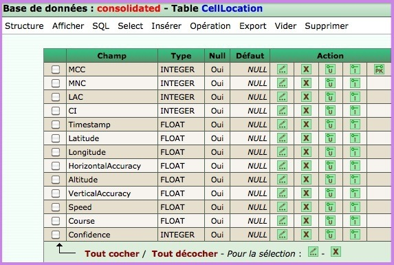 iOS : Consolidated.db, la polémique… les faits 1104210717281200808032041