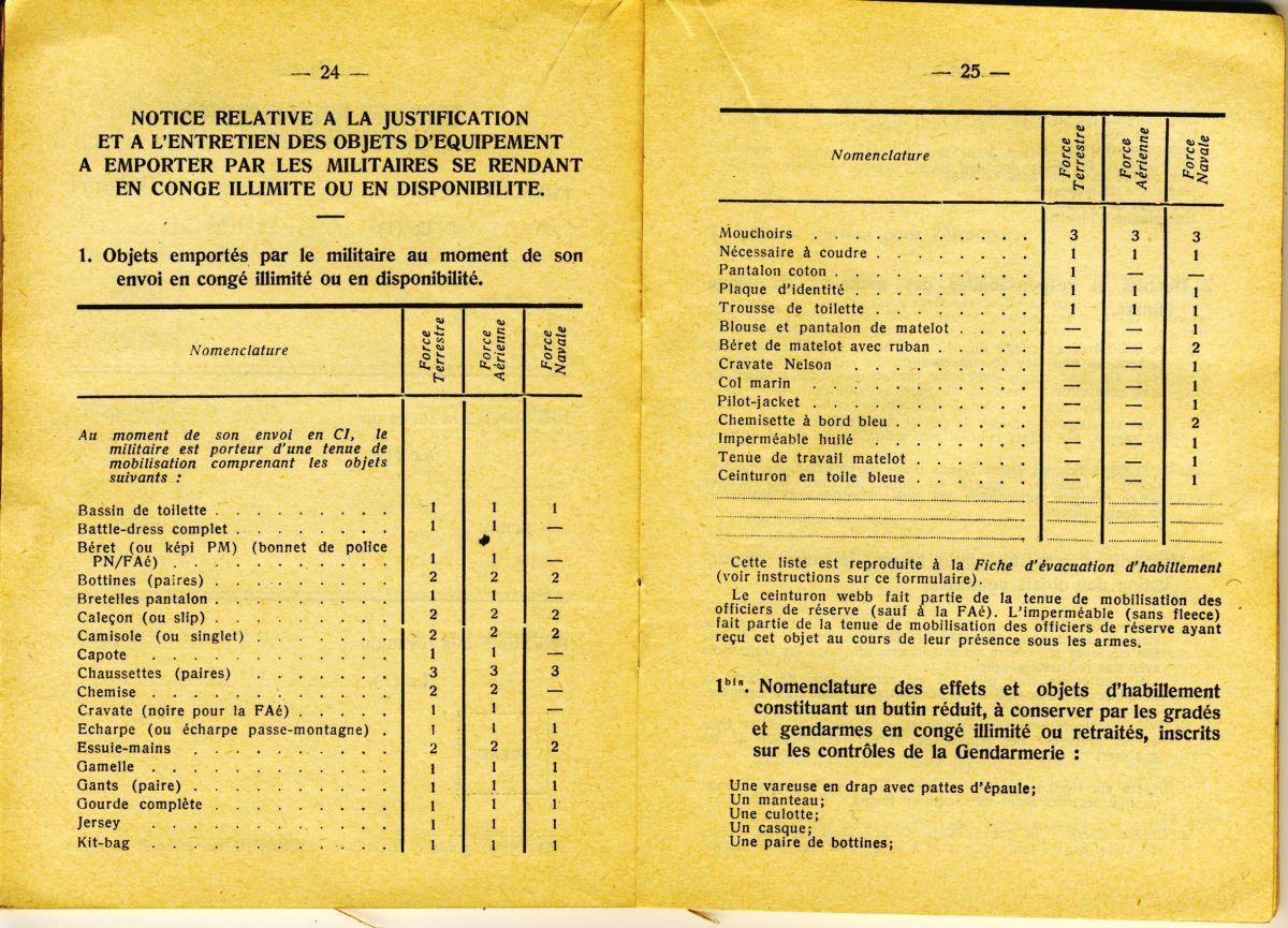 ancien du M927, du M917 et du M922 en 66/67 - Page 2 1105050746061140118106535