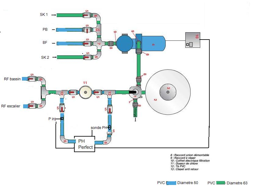 Schema circuit filtration piscine for Schema filtration piscine