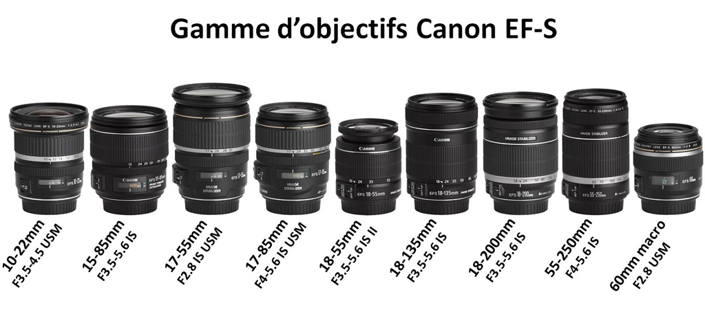 les objectifs canon reflex objectif photo forum le. Black Bedroom Furniture Sets. Home Design Ideas