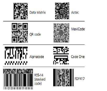 Codes 2D